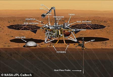 Lander that could reveal how Earth formed: The InSight Lander set to land on Mars on November 26